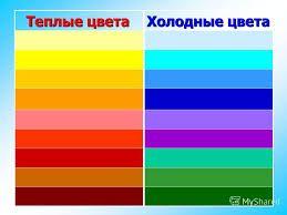 Картинки по запросу теплые цвета в живописи