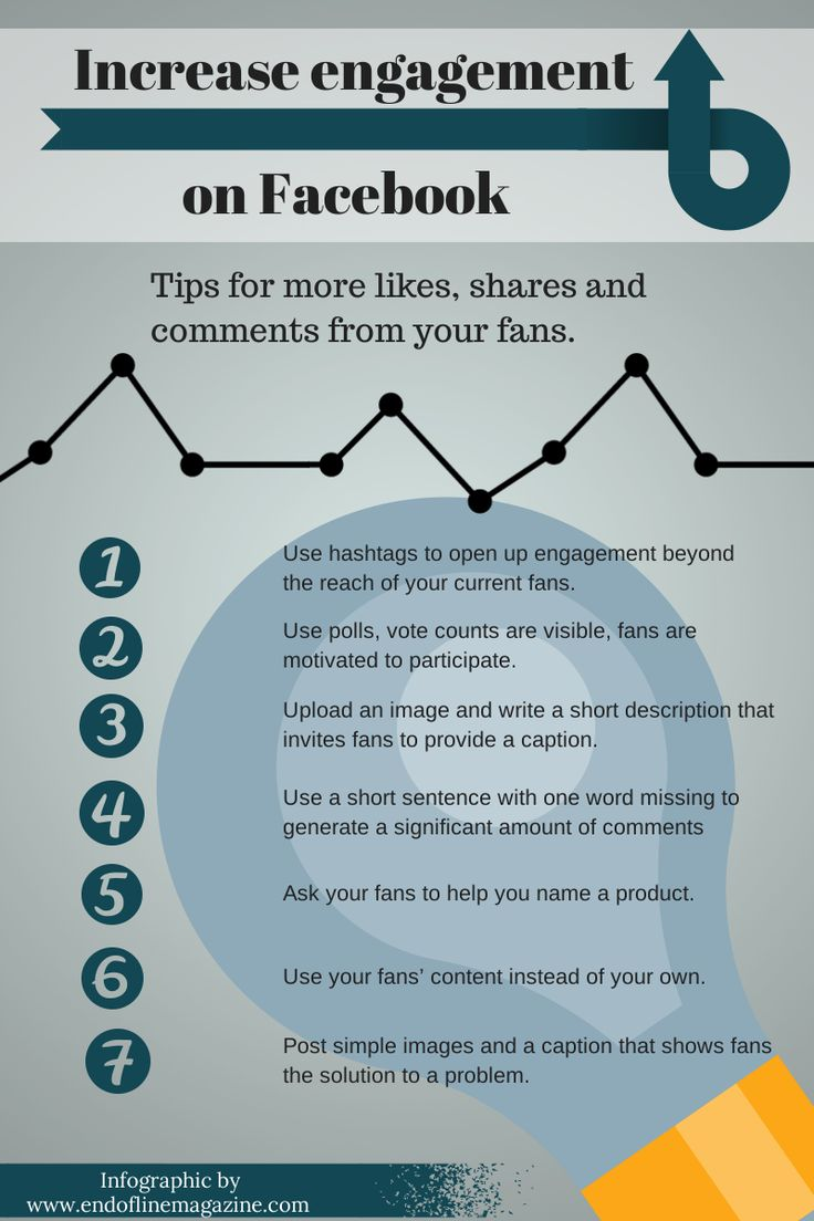 If you manage a professional #Facebook Page you probably already know that getting fans to like, share or comment on your post can be tricky. In this #infographic we try to give some ideas on how to increase the engagement from your fans.