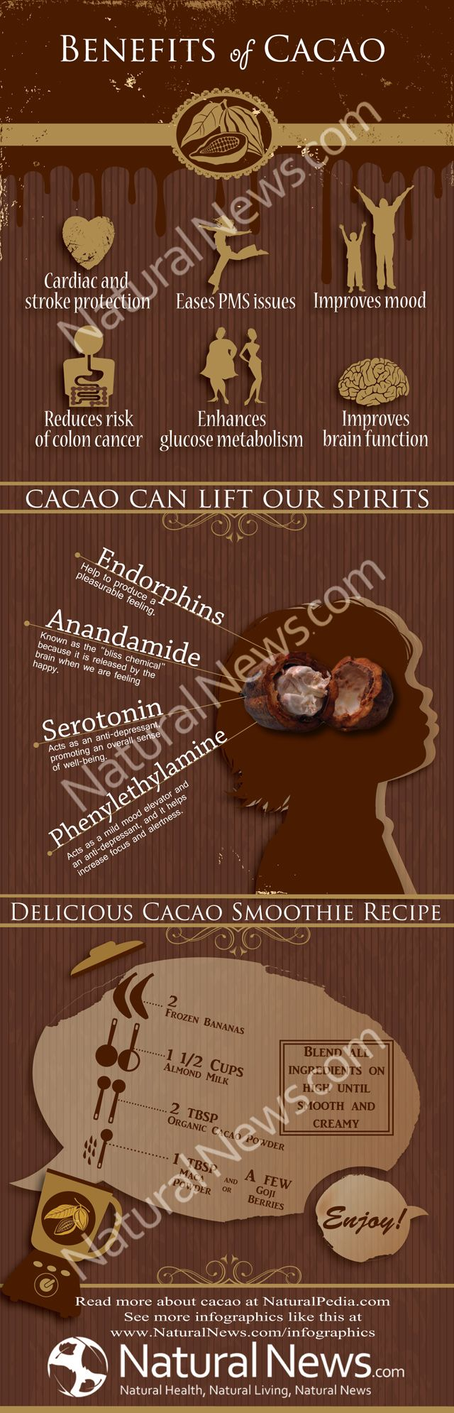 Cacao is indeed a superfood! Choffy is BREWED CHOCOLATE...100% premium cacao beans that have been roasted and ground so you can enjoy brew chocolate at home. Get yours today at drinkchoffy.com/verdespa