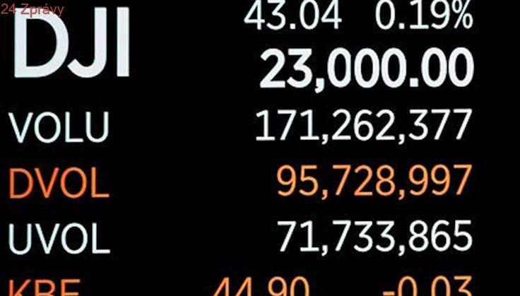 Akcie v USA dál lámají rekordy. Dow Jonesův index poprvé překonal hranici 23 tisíc bodů
