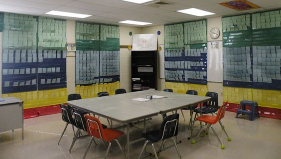 School Data Room @ Riverchase Middle School