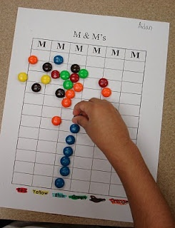m graph. this one is for the littles... i did it with my fifth grader with probability.