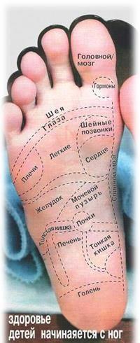 Ортопедическая обувь для детей perlina