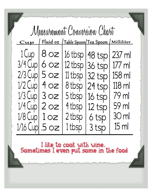 Free Printable Measurement Conversion Chart. I have been looking for you my whole life. Marry me, convertion chart?