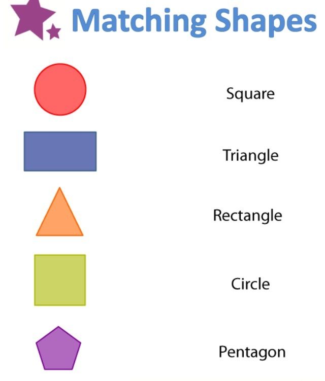 7 best Shapes images on Pinterest | Shapes worksheets, The shape ...