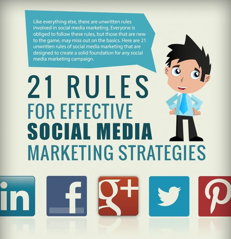 Regole per un'efficace trategia di social media marketing - Rules for effective #socialmedia #marketing