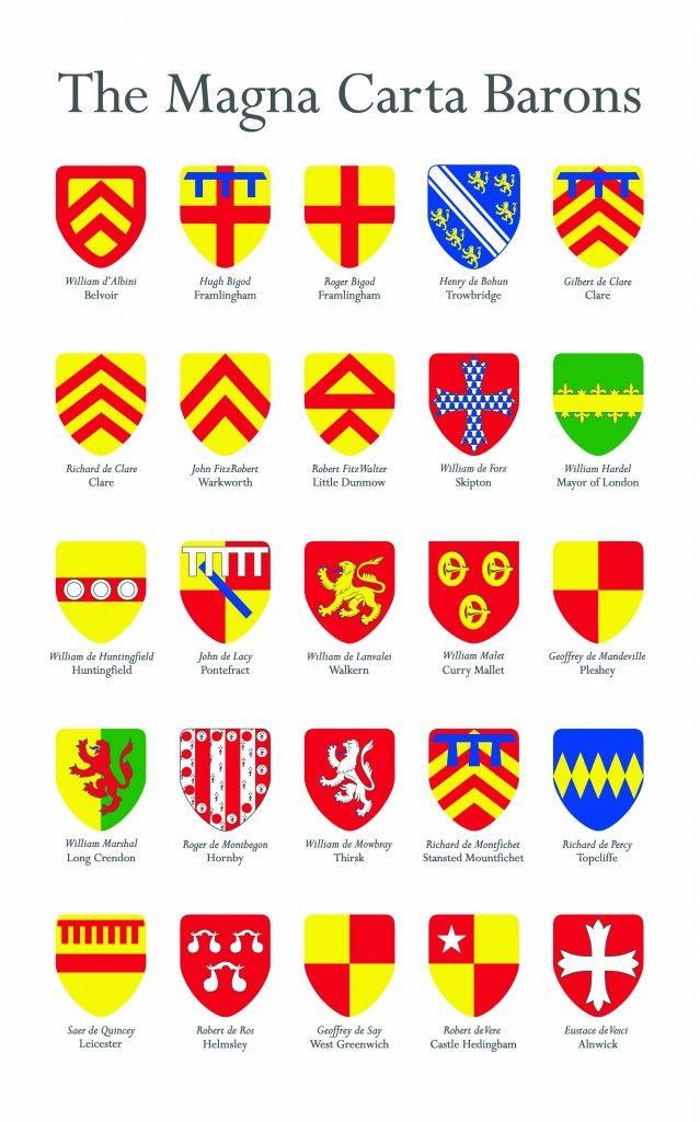 Magna Carta: of the 25 barons gathered at  to meet *King John, 20th paternal ggf:  ** Robert de Vere (1124-1221; 20th pat. ggf)  http://trees.ancestry.com/tree/50950821/person/27328691978 *** Roger Bigod (1144 - 1221; by marriage) http://trees.ancestry.com/tree/50950821/person/27334752646  **** Earl-Lincoln, Baron John-Lacy (1192-1240; 22nd maternal ggf) http://trees.ancestry.com/tree/50950821/person/13125762192pgnum=1&pg=0&pgpl=pid pgNum