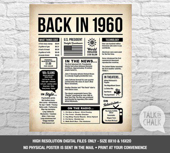 Back In 1960 PRINTABLE Newspaper Poster