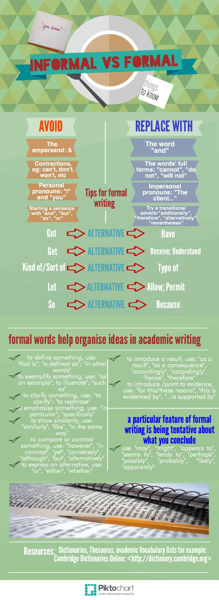 Informal vs Formal | Piktochart Infographic Editor