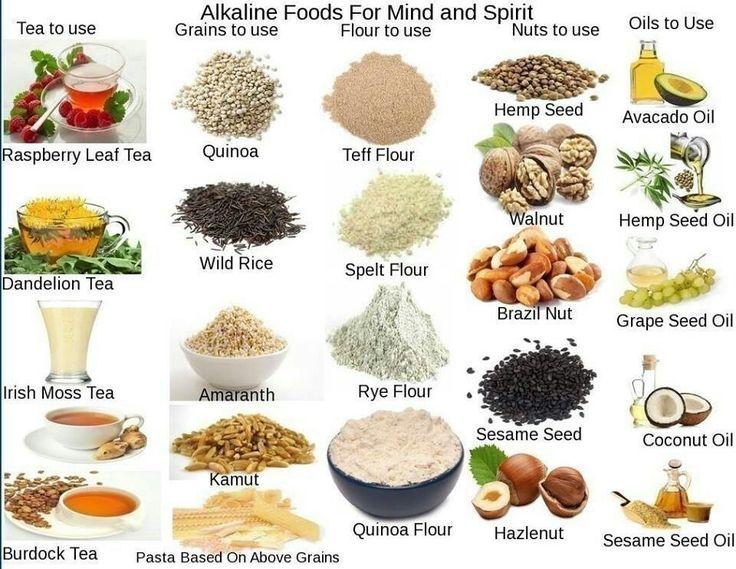dr sebi nutritional guide pdf
