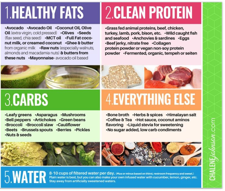 Chalene Johnson's Diet Beta Test