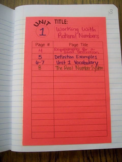 Math = Love: Interactive Notebook Table of Contents