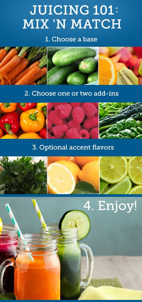 Juicing 101 Guide!!