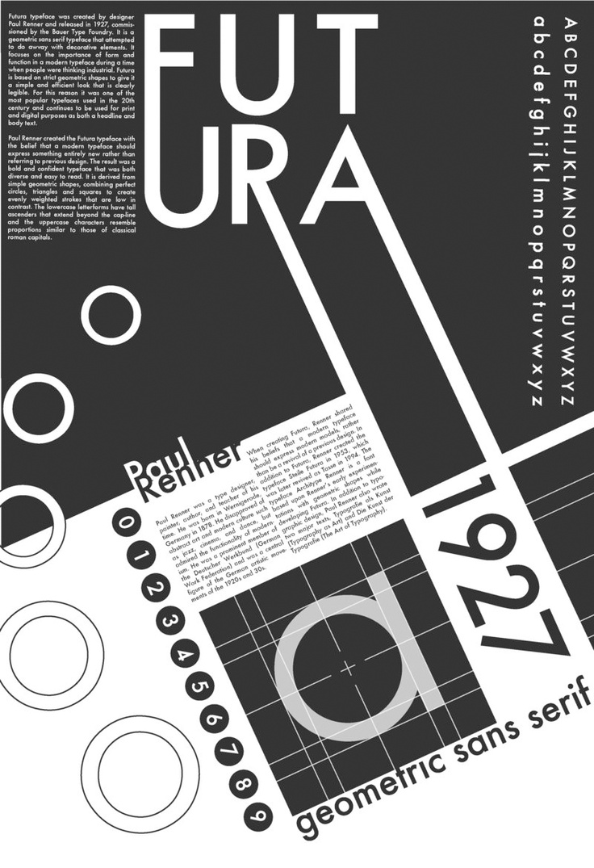 Poster design 20th century - Futura Type Face Poster 3