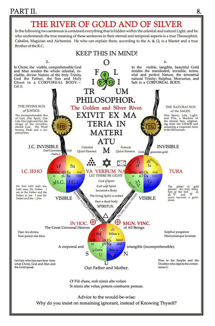 17 Best Images About Alchemy  Qabbalah  Hermetic On