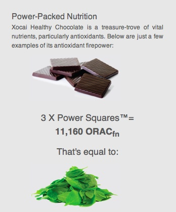 Spinach.. or chocolate? (or both)