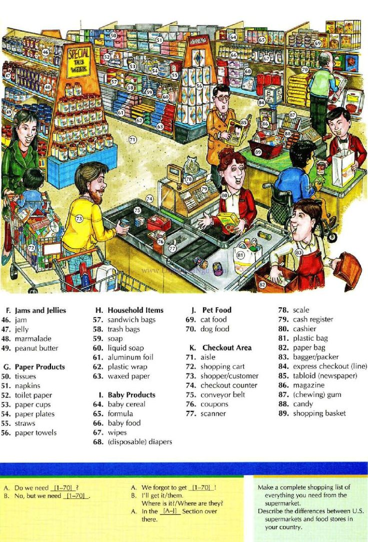 45 - THE SUPPERMARKET 2B - Pictures dictionary - English Study, explanations, free exercises, speaking, listening, grammar lessons, reading, writing, vocabulary, dictionary and teaching materials