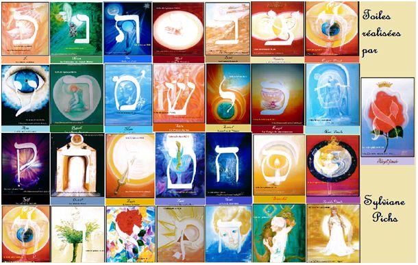 RETROUVEZ les Textes et Tableaux de chaque LETTRE HEBRAIQUE ICI :  http://francescadevantsoi.unblog.fr/category/0-les-lettres-hebraiques/