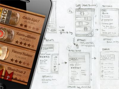 Inspirational Sketches and Rough Drafts / Design Tickle