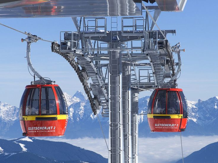 Zell am See | Station de ski