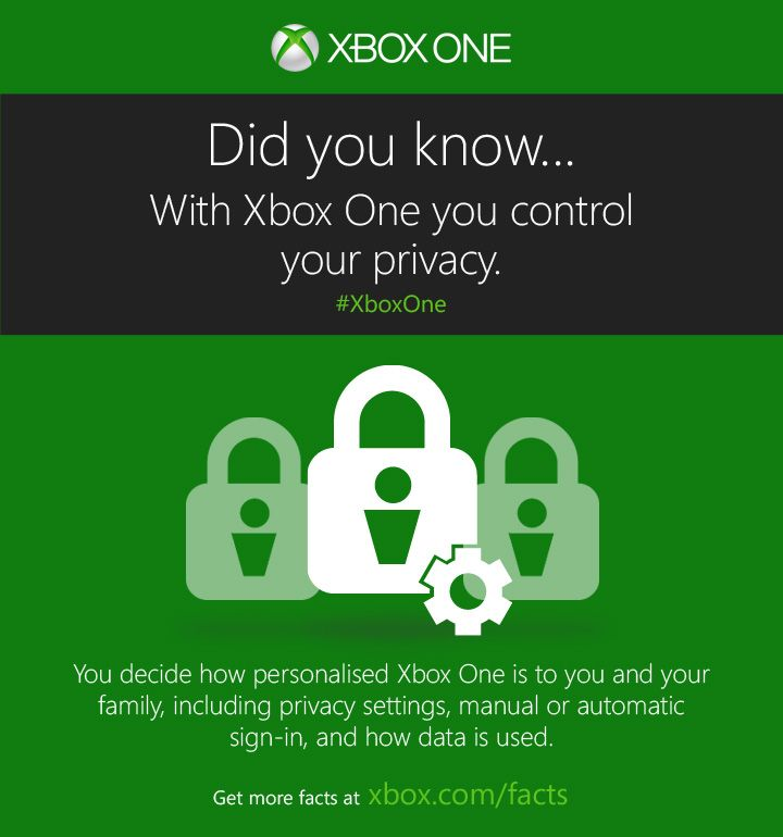 What you share, when you share... It's all up to you, boss.  http://www.xbox.com/xbox-one/get-the-facts