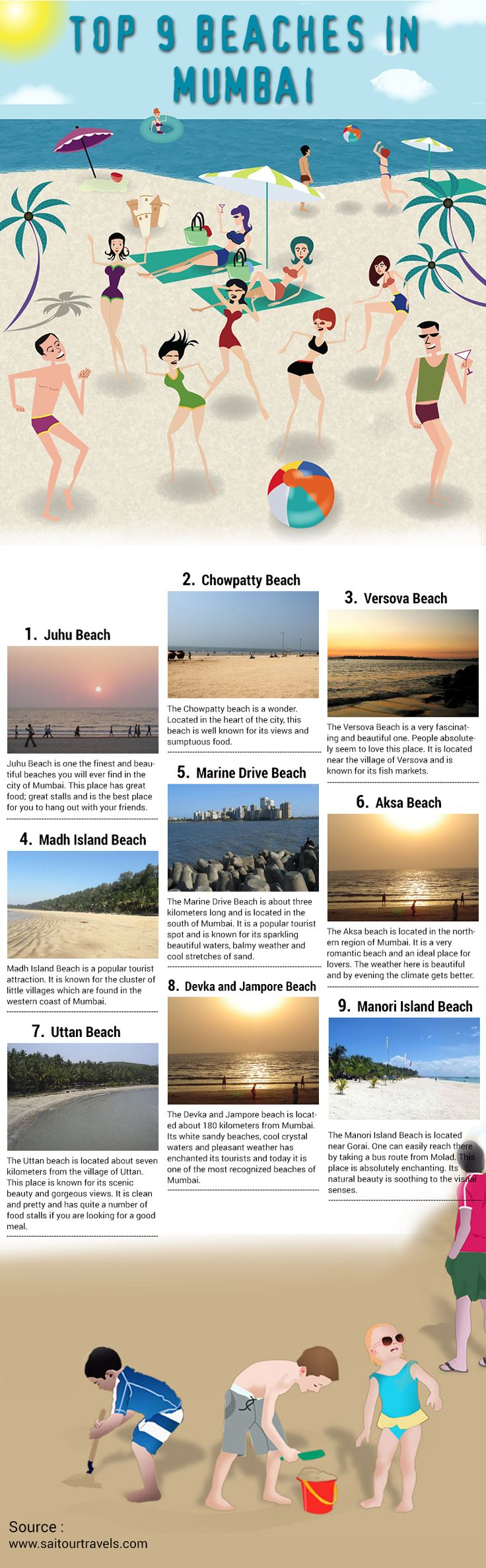 Top 9 Beaches in #Mumbai #Tour #Travel #Tourism #India