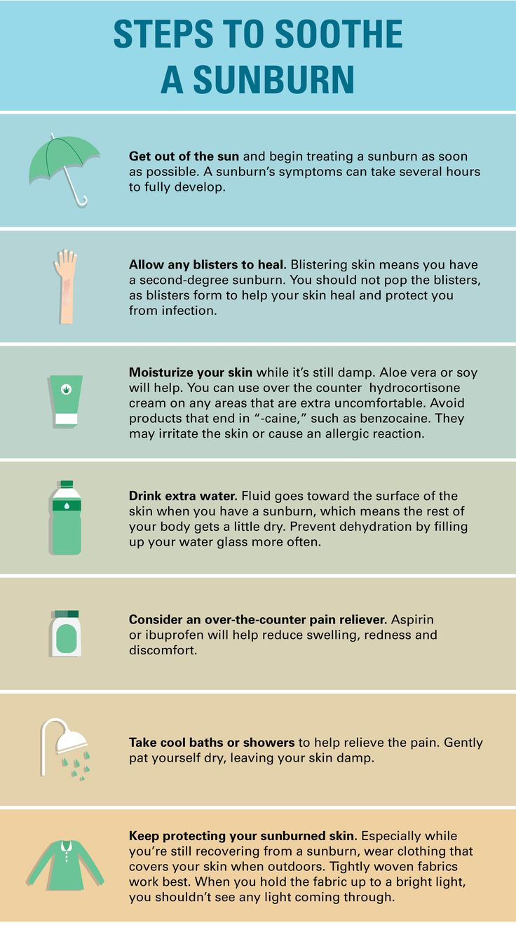 """INFOGRAPHIC: 7 Steps to Soothe Sunburn Symptoms, adapted from """"How to Treat Sunburn"""" by the American Academy of Dermatology."""