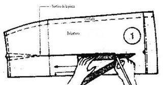El costurero de Stella: La falda campana o evasé