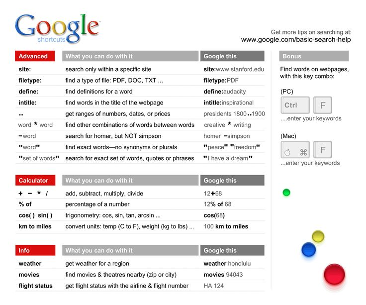 21 best Google Tools Search images on Pinterest Computers, Cheat - spreadsheet google docs mobile