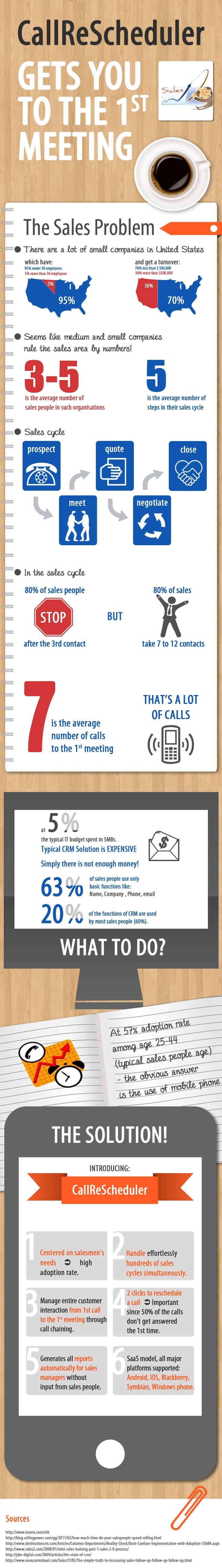 Get to the first meeting - CallReScheduler