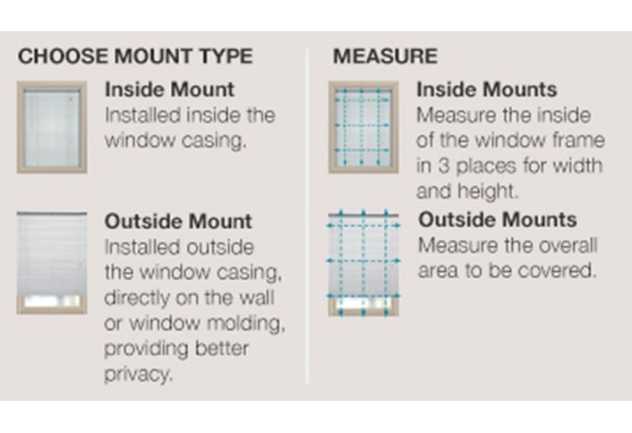 Choose Inside Outside Mount Cellular Pleated Roman Shades