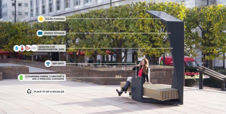 Smarte Parkbänke laden Handys in London auf