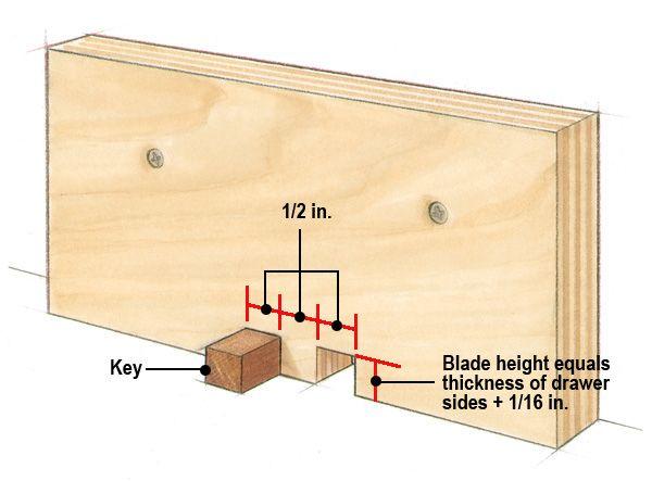Ah! E se falando em madeira...: jig para corte de junção de encaixe