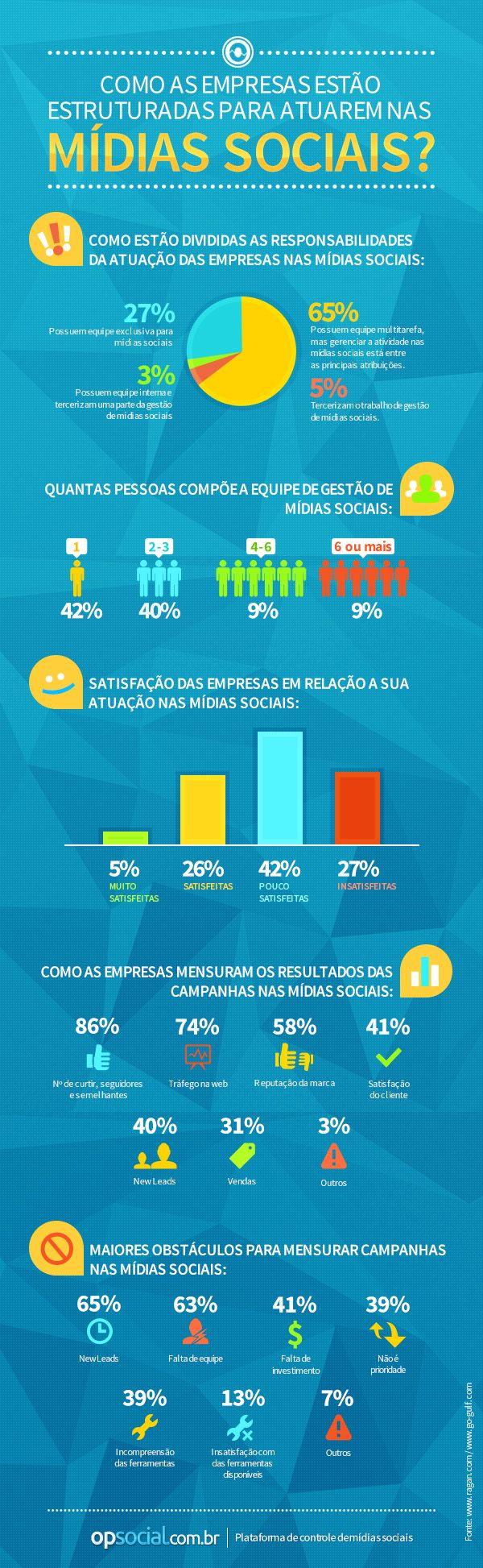 #infografico