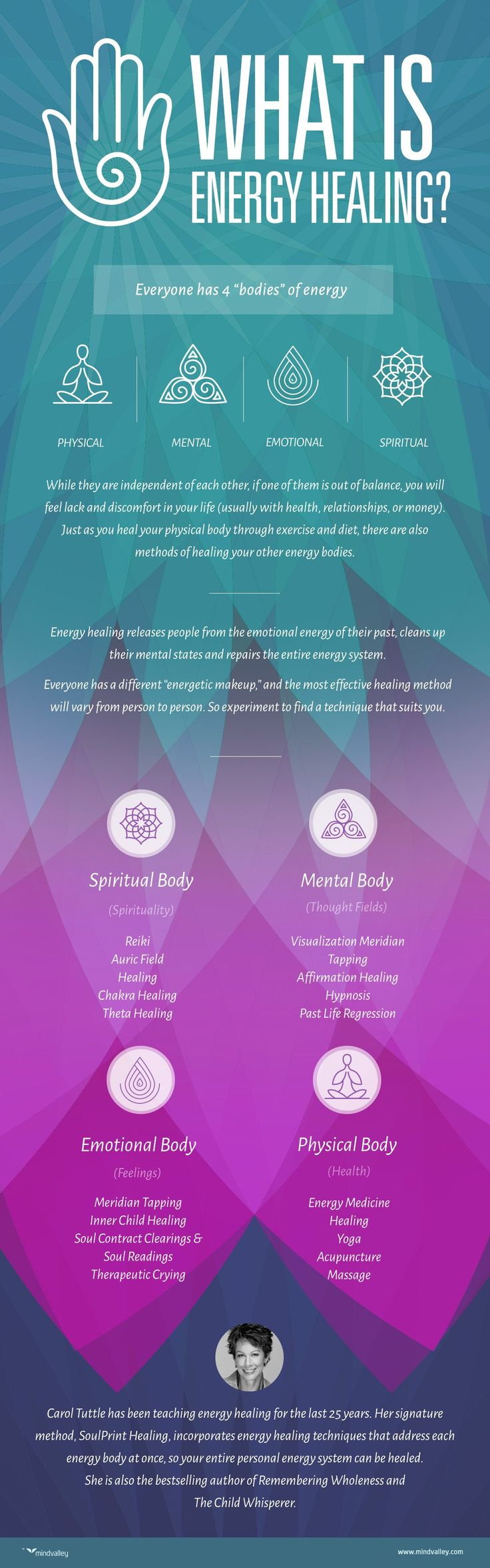 Energy Healing Explained. #energy #healing #reiki