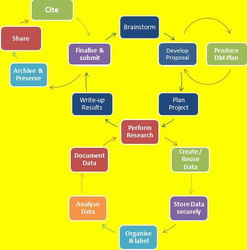 79 best Designing the Digital Campus images on Pinterest - copy blueprint medicines analyst coverage