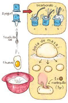 Panecitos; 500gr harina 2 yogures naturales (250gr) 1 huevo 1 cucharita(de té) de sal 1 cucharita(de té) de bicarbonato de sodio 2gr mantequilla