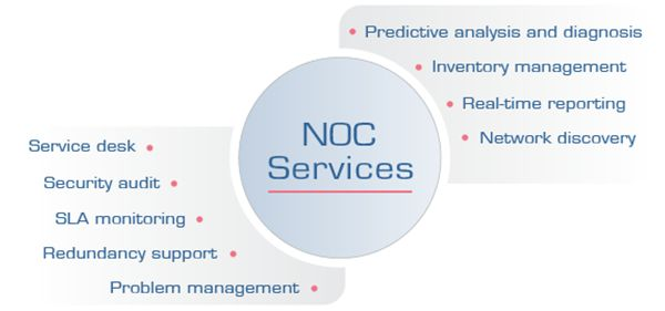 Purpose of #Networkmonitoringcenter(NOC) are implemented by business organizations, public utilities, universities, and government agencies that oversee complex networking environments that require high availability.   For details Visit : http://fltcase.com/network-monitoring-center.php