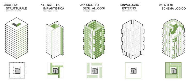 Villaggio Expo 2015 - UP! + Teknoarch - Expo Village 2015 - Schema logico - Logical scheme - Cascina Merlata