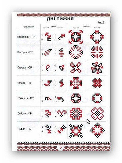 «Правильная» вышиванка: в узоре закодированы имя, фамилия и дата рождения. ФОТО