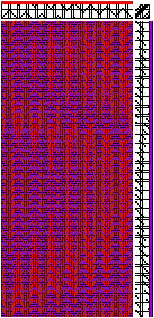 Golvende lijnen: slangenkeper met netwerktrapwijze | Syne Mitchell