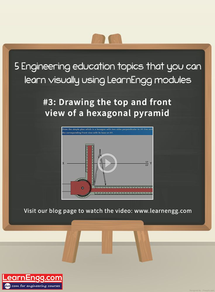 Here's an easy & interesting way to learn to draw the Top and Front View of a Hexagonal Pyramid   Visit our blog page to watch the video: [Click on the image] #learnengg #video #visuallearning #3dm
