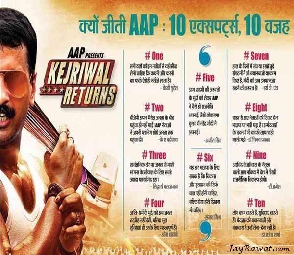 क्यों जीती @AamAadmiParty 10 Experts, 10 वजह