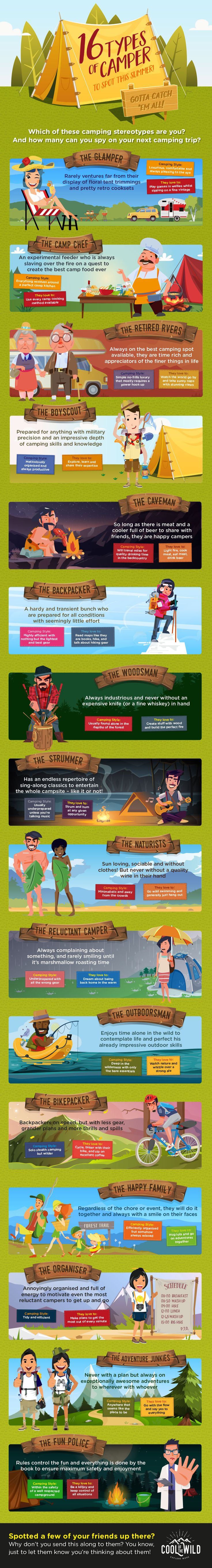 Love camping? Then check out our infographic to see which type of camper you are!