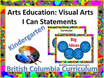 These I Can Statements are based on the outcomes and Indicators outlined by the British Columbia Kindergarten Arts Education Curriculum.Teachers can print them off and laminate them to use as bulletin board headings or to post in the classroom so that students (and parents) are aware of the purpose of the discussions they have and the activities they complete.Please follow my store for notifications on future uploads.Don't forget to leave feedback in order to earn TPT credits which you can…
