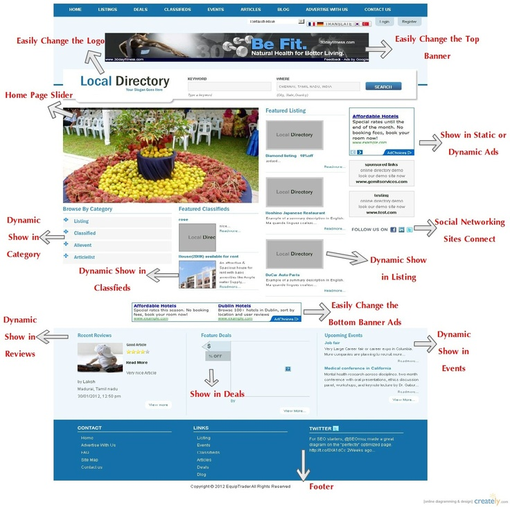 Gem IT Services Launches, Edirectory Clone, PHP Directory,     Our Features,    Please Check Out:  Internet Site,  Website, Web Site