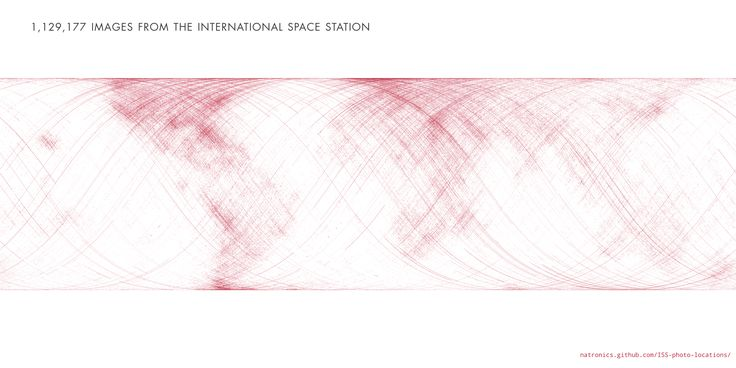 Since the first mission to the International Space Station over 12 years ago there have been over a million photographs taken by astronauts looking out from four hundred kilometers above Earth. These are the locations for each of the 1,129,177 photographs taken from the ISS
