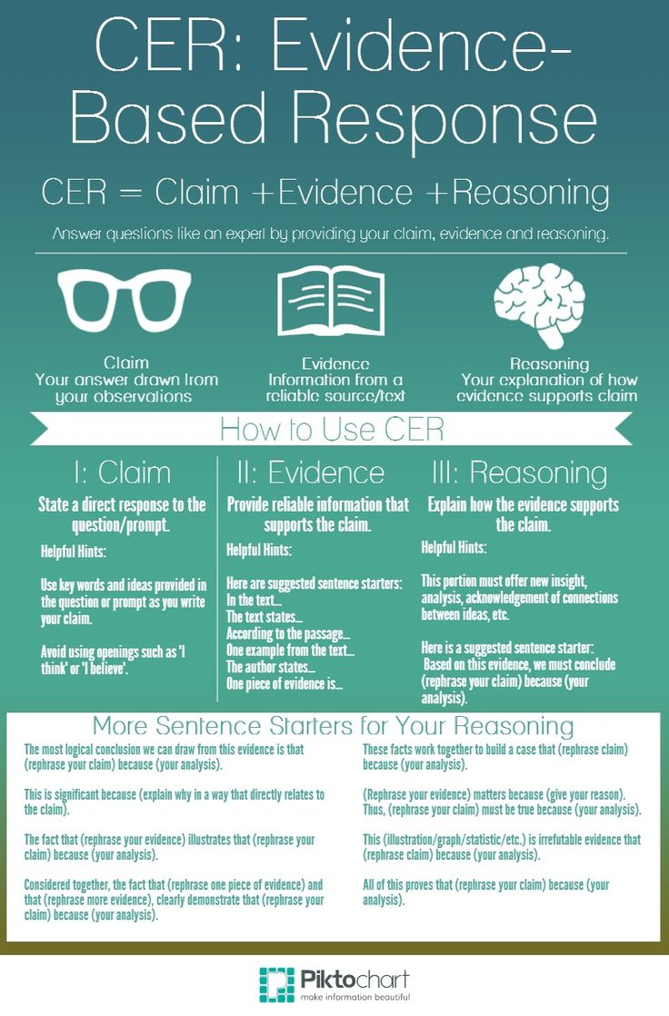 best ideas about claim evidence reasoning retrieved from this is a chart to guide student written responses for evidenced based writing it reminds them to claim provide evidence from the