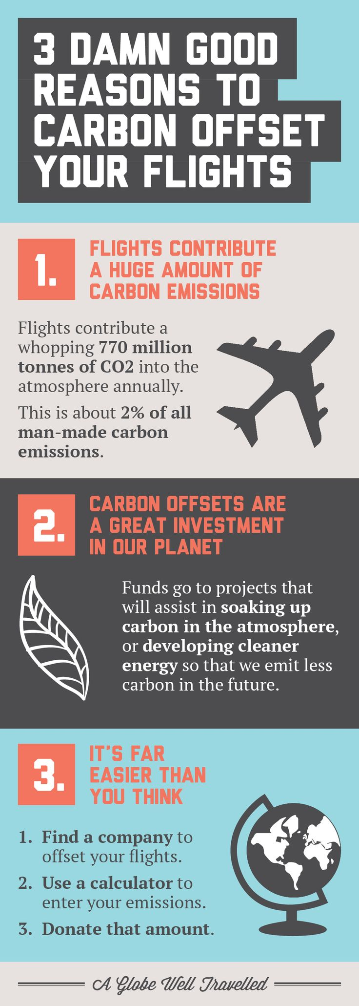 Here are 3 damn good reasons to carbon offset your flights! Click through for more details / A Globe Well Travelled