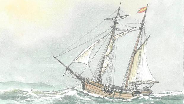 Goleta Sonora, levantando los primeros mapas de la costa del Pacífico desde California (Nueva España) hasta Alaska en el Siglo XVIII